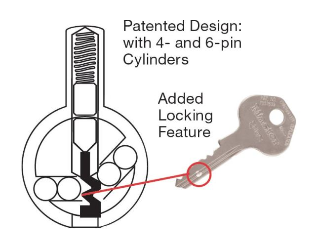 Master Lock® Edge™ Cylinder and Key