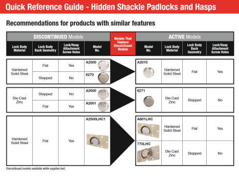 hidden-shackle-quick-reference-guide