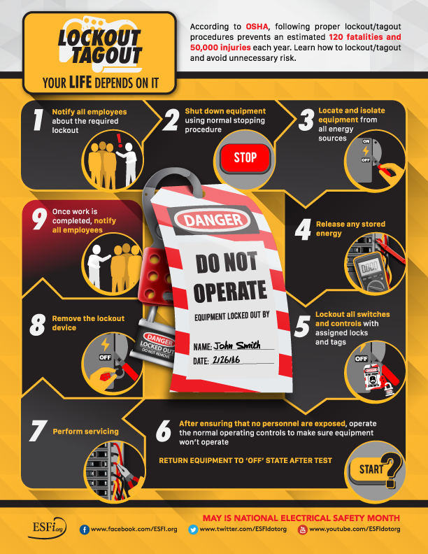lockout-tagout-your-life-depends-on-it